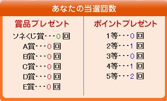 sonekuji090325.JPG